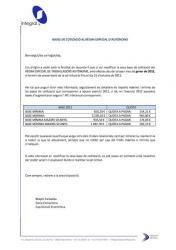Possibilitat de modificar la base de cotització del RÈGIM ESPECIAL DE TREBALLADORS AUTÒNOMS