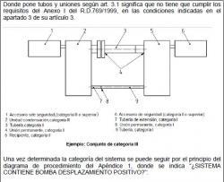 Guia tècnica d'aplicació del Reglament de Seguretat per Instal·lacions Frigorífiques i les seves Instruccions Tècniques Complementàries