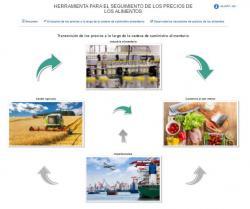 Nova eina de seguiment dels preus dels aliments al llarg de la cadena de subministrament
