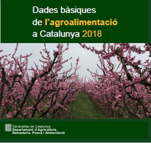 Dades Bàsiques de l'Agroalimentació a Catalunya 2018