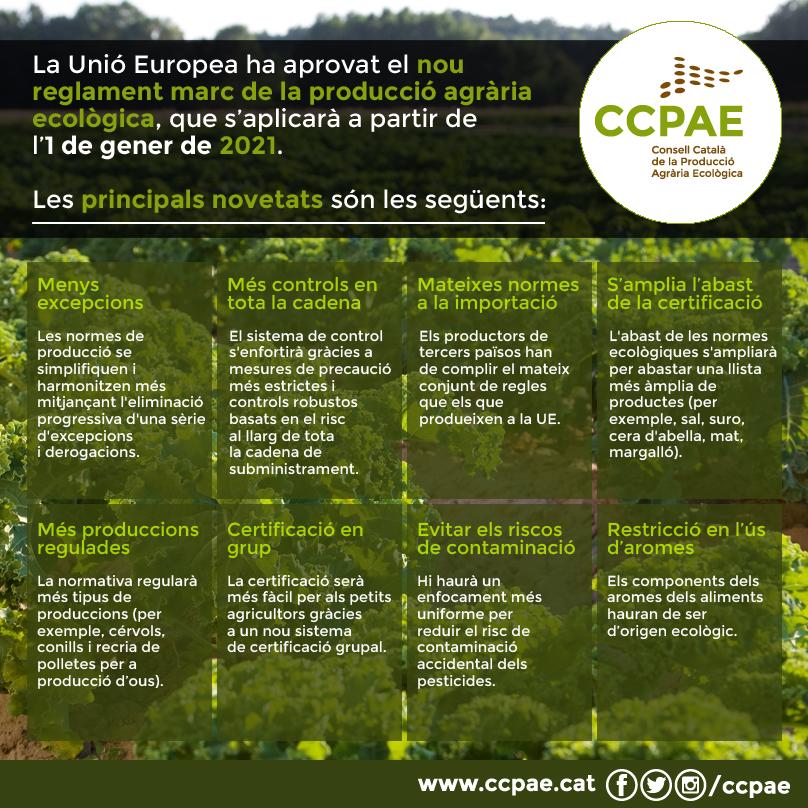 Publicat el Reglament (UE) 848/2018 sobre producció ecològica i etiquetatge dels productes ecològics