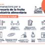 Infografies recomanacions Salut per a la indústria alimentària